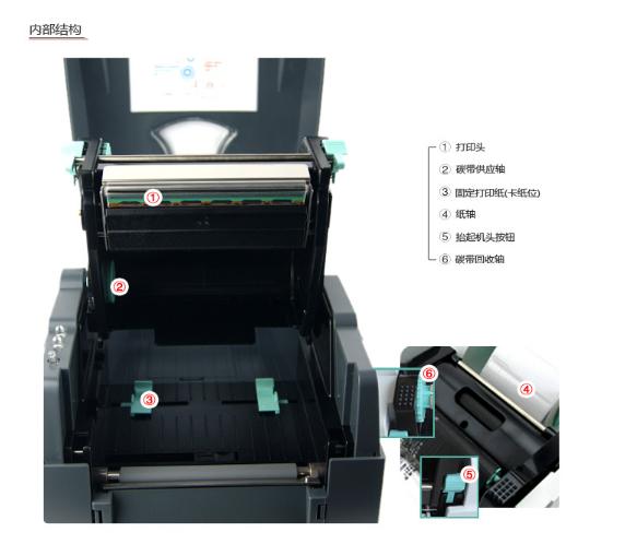 Godex科诚 EZ1100Plus内部结构