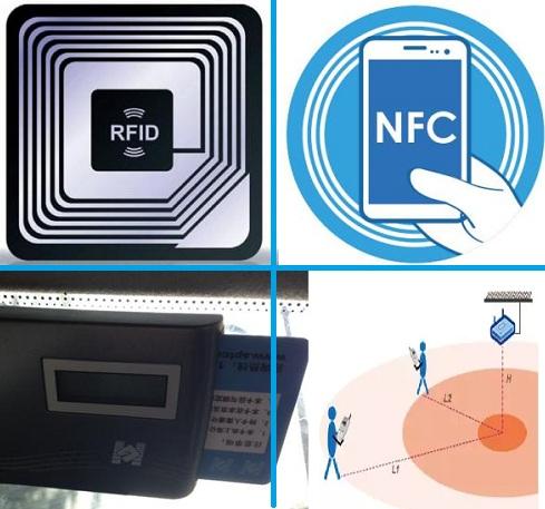 RFID、NFC、ETC、UWB原理以及区别